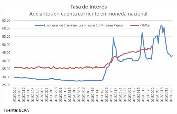 """""""CONINAGRO pide la refinanciación delas deudas comerciales e impositivaspara las pequeñas y medianas empresas"""""""